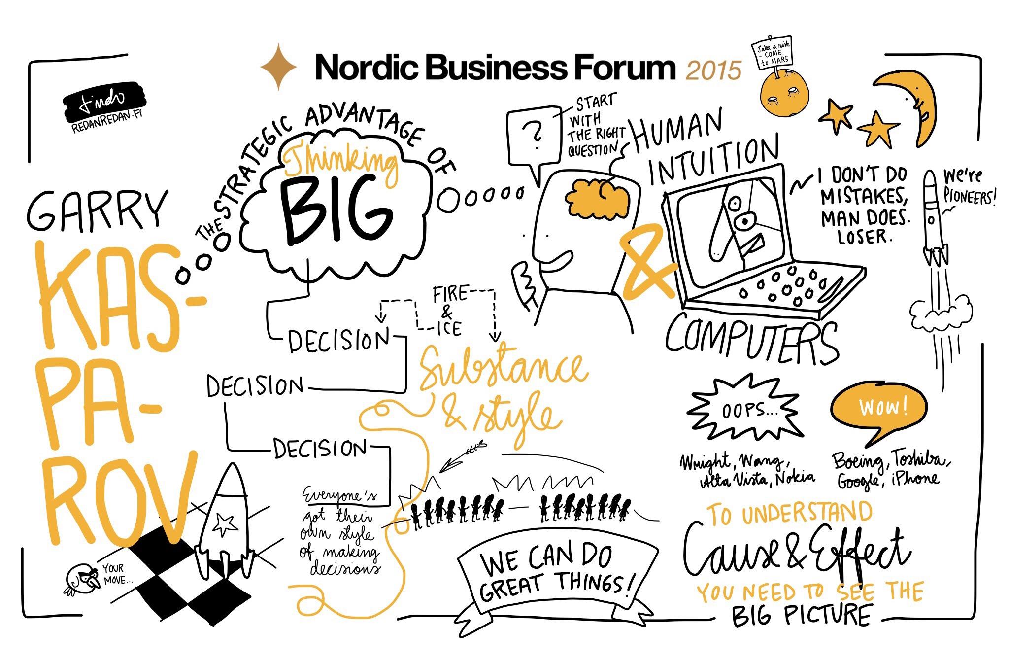 Garry Kasparov Strategy - Nordic Business Forum 2015 - Fahmidam.net