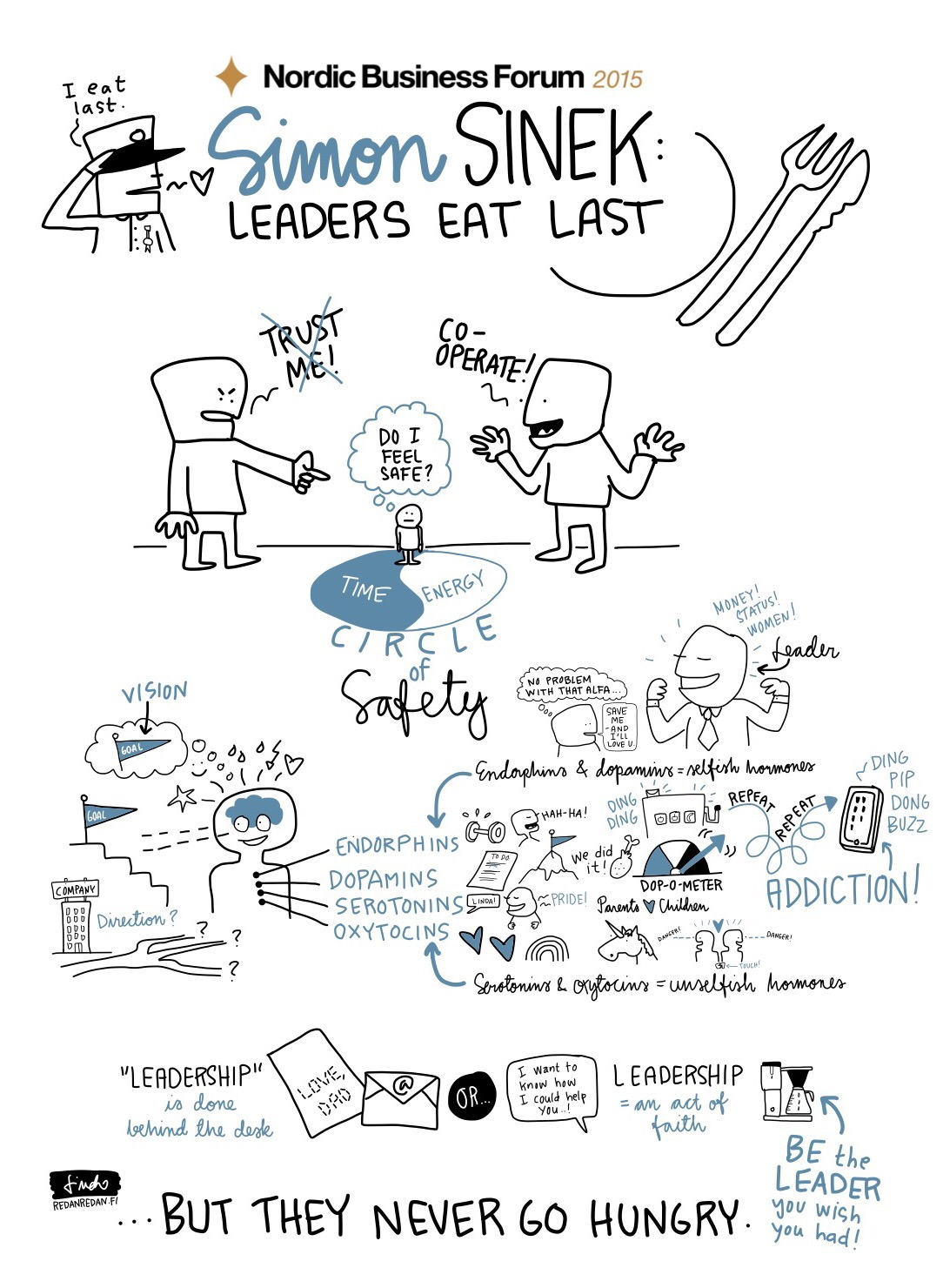 Simon Sinek - Leaders Eat Last